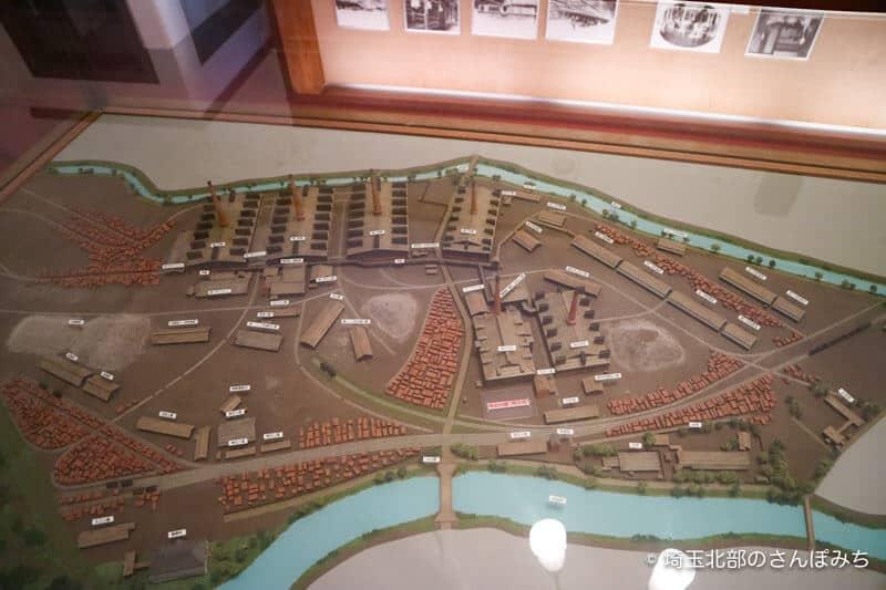 旧煉瓦製造施設旧事務所模型