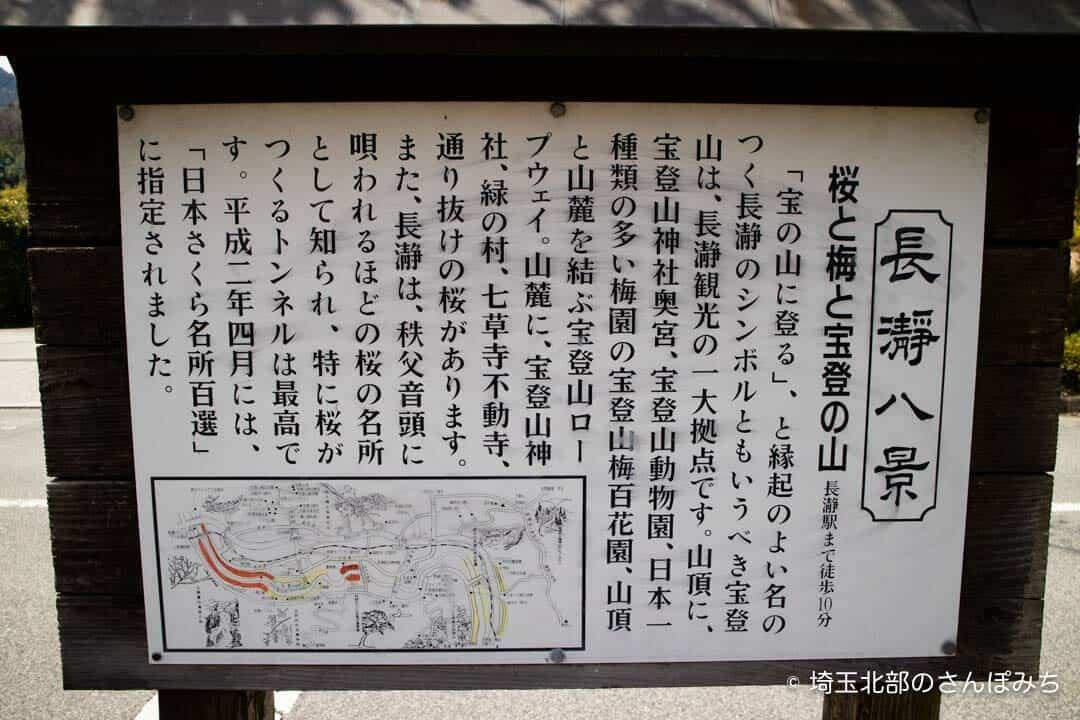 長瀞・北桜通りの看板